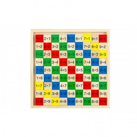 Drewniana tabliczka mnożenia Lilupi
